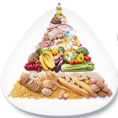 Правильное питание- профилактика гастрита